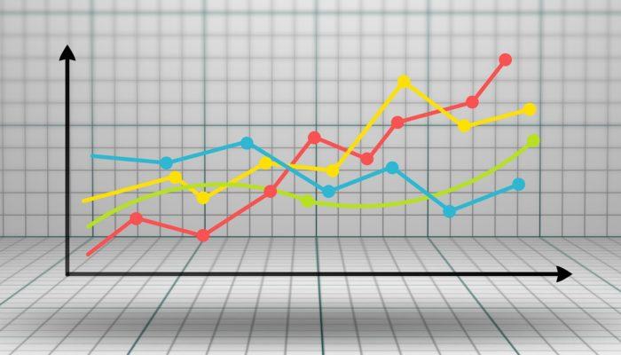 Gazdasági Fejlődés Indexe: kissé lassuló növekedés, változatlan optimizmus